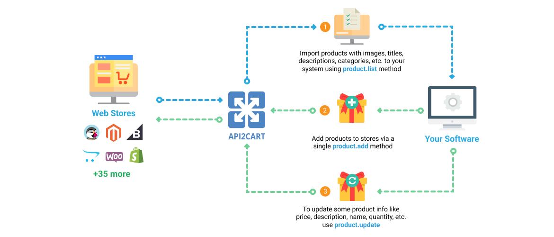 product-catalog-schema-1