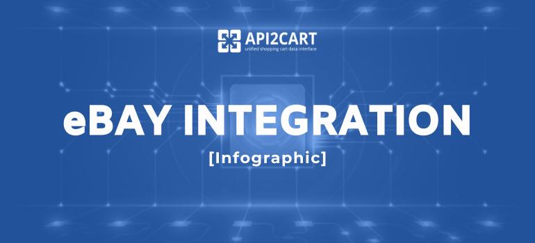 ebay integration api2cart