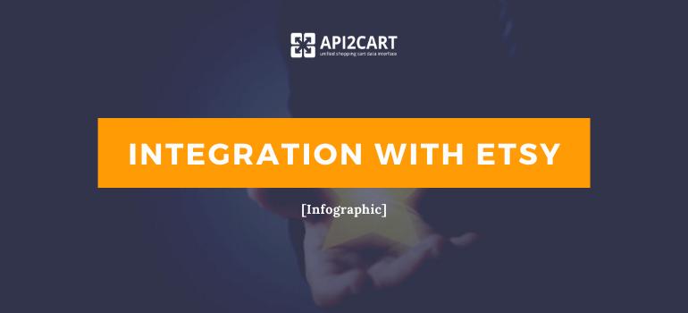 integration with etsy api2cart