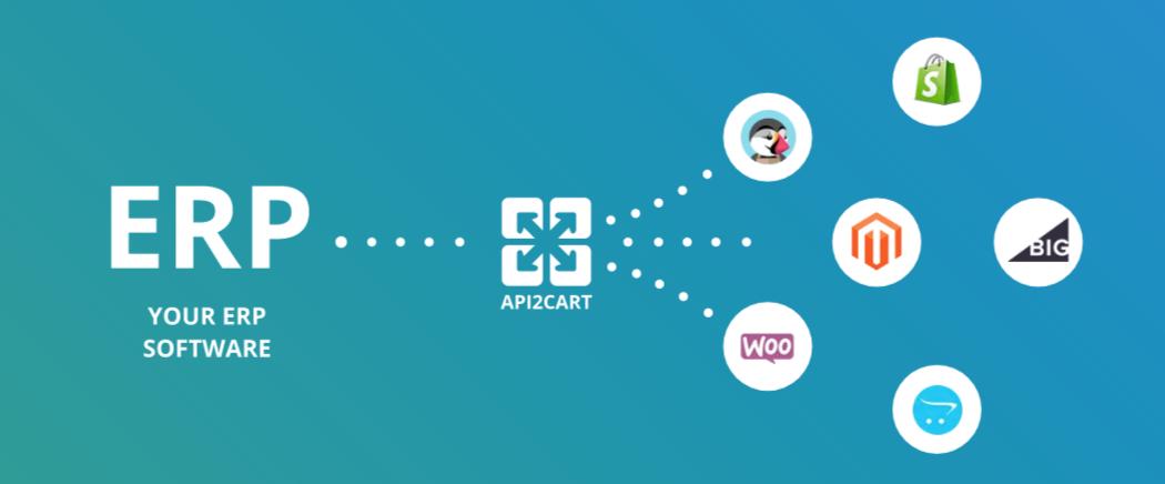ERP_API_Integration