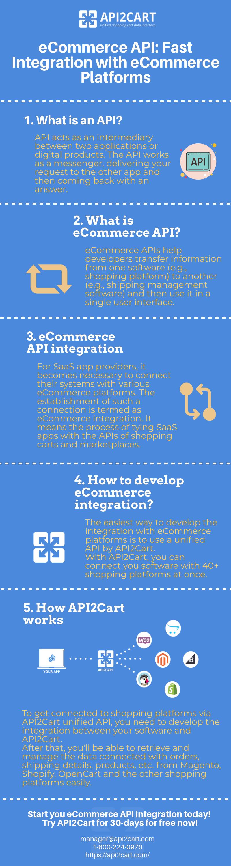 eCommerce API (1)